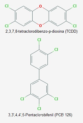 acerca-de-dioxinas-01-187x280